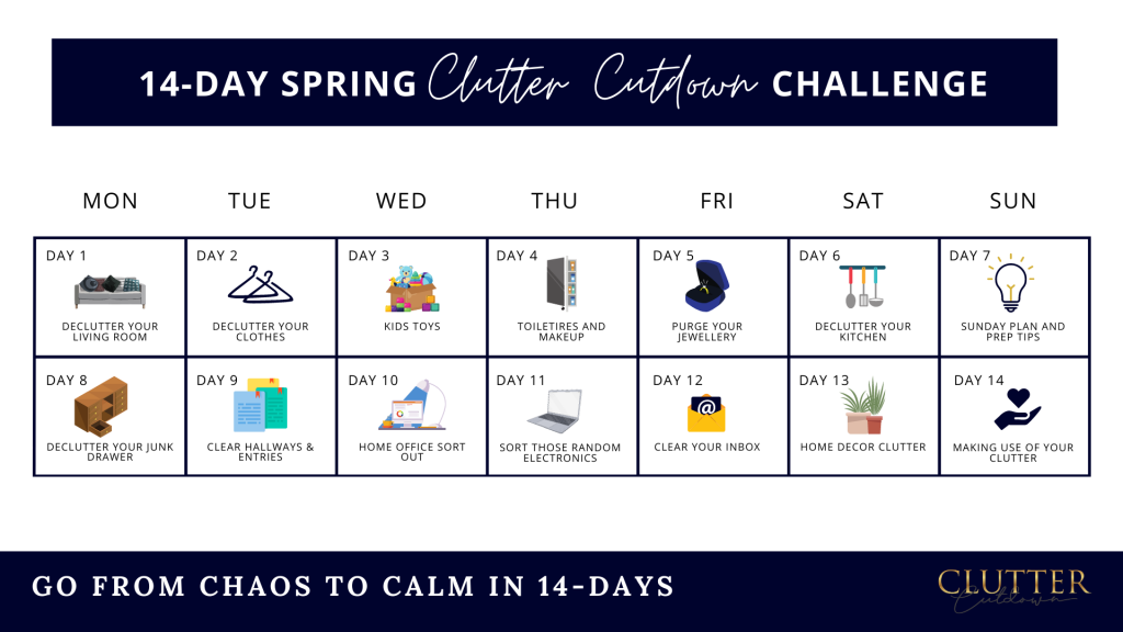 14-Day Spring Clutter Cutdown Challenge Clutter Countdown
